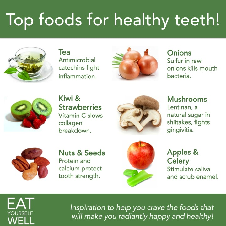 Foods Good For The Gums And Teeth